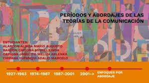 abordajes y periodos by MISHEL LINDA BARRON CAPIONA