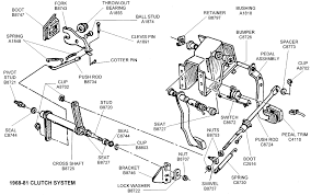 72 chevy nova wiring diagram images light wiring chevy camaro tail light comparison 72 camaro tail lights