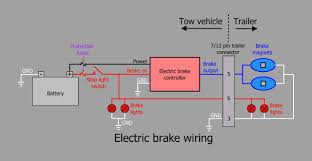 brake control wiring diagram wiring diagram schematics tech guide electric brakes caravan and motorhome on tour