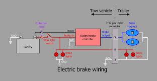 brake control wiring diagram wiring diagram schematics tech guide electric brakes caravan and motorhome on tour