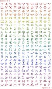 Extened Zodiac Homestuck Horns Related Keywords