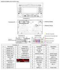hyundai radio wiring diagrams images radio hyundai forums forum hyundai radio wiring diagram hyundai get image