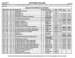 Wi 19 Graduate Class Schedule 10 19 Kettering College