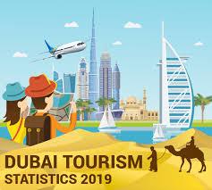 Chart Of Accounts For Travel Industry Dubai Tourism Statistics 2019 Most Visited Dubai Tourist