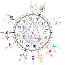 35 Veracious T Boz Natal Chart