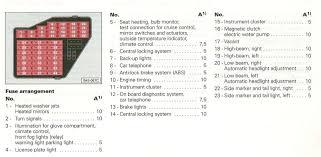 audi tt fuse box diagram wiring diagram essig audi tt 3 2 fuse box schema wiring diagrams 1996 audi a4 fuse diagram audi tt fuse box diagram