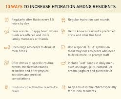 Fluid Intake Chart The Importance Of Hydration In Aged Care Unilever Food
