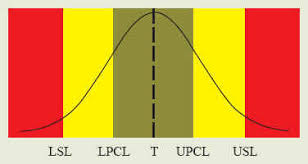 Difference Between Control Chart And Pre Control Chart Reserach Express Ncku Articles Digest