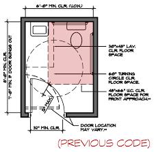 handicap bathroom size. ada bathroom layouts restroom dimensions,ada handicap signs,handicap \u2026 size e