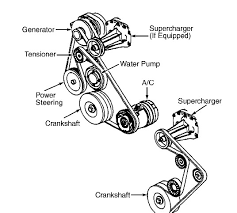 buick regal serpentine belt diagram vehiclepad buick park ave ultra super charged need belt diagram for 3800