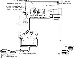 vg30e engine wiring diagram vg30e printable wiring diagram nissan vg30e engine diagram grease bucket tone stratocaster source
