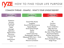 how to have fun finding your life purpose pretty pictures how to your life purpose 1 ryze
