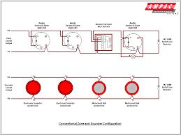 wiring fire alarm systems diagrams readingrat net at addressable addressable fire alarm system tutorial at Addressable Fire Alarm System Diagrams
