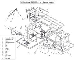 wiring diagram for ez go golf cart and lovely electric 33 your Golf Cart Motor Wiring Diagram wiring diagram for ez go golf cart and lovely electric 33 your delco alternator with diagram jpg electric golf cart motor wiring diagram