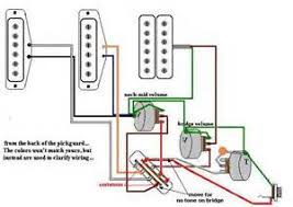 strat wiring diagram hss images hss stratocaster wiring diagram get image about