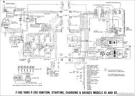 similiar ford truck alternator wiring keywords 1969 bronco alternator wiring diagram 1969 printable wiring