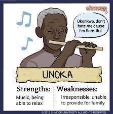 Unoka In Things Fall Apart