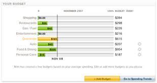 Online Budgeting 10 Best Online Budgeting Tools Grown Up Stuff Online