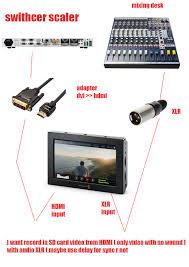Blackmagic Design Sound Blackmagic Forum View Topic Video Assist 4k Possible