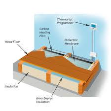 under floor heating cutaway diagram