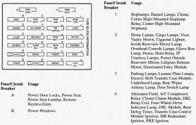 fuse box diagram for 1994 gmc jimmy fuse wiring diagrams