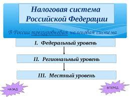 Презентация по обществознанию на тему Налоги  слайда 17 В России трехуровневая налоговая система Налоговая система Российской Федерац