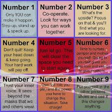 Whats My Number According To Numerology Whats My