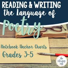 Characteristics Of Poetry Anchor Chart Poetry Just The Notebook Anchor Charts
