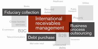 Eos Cca Working For A Debt Free World We Manage Your Receivables