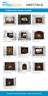 gas fireplace all traditional available