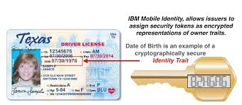 Licenses Digital Anywhere Secure 's Driver Anytime Verifiable 0FtYx
