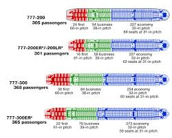 United 777 222 Seating Chart Boeing 777 Specs Modern Airliners