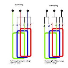 wiring diagram for dual capacitor the wiring diagram dual run capacitor wiring diagram wiring diagram wiring diagram
