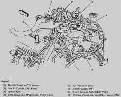 5 3 vortec engine diagram wiring library 4 2 vortec engine diagram custom wiring diagram u2022 gm vortec 6 0 engines 5 3