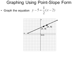 2 graphing using point slope form graph the equation 2 5 4 6