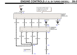 ford fuel injector wiring wiring diagrams best need wiring diagram from fuel injector banks to battery for ford 97 fuel injector wiring harness ford ford fuel injector wiring