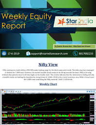 Bank Nifty Online Chart Nifty Option Trading Tips Nifty Bank Nifty Trading Tips