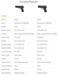 You Make The Call Sig Sauers P226 Gun Vs Sigs P229 The