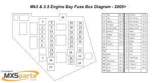mx5 mk1 fuse box mx5 wiring diagram instructions