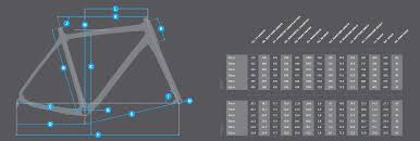 Niner Size Chart Niner Rlt Gravel Bike Lineup Completely Repacks W New