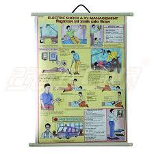 Electric Shock Treatment Chart In Hindi Pdf Safety Charts Safety Chart For Electric Shock E H