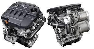 New EA288 Volkswagen TDI Engine to Debut in 2015 Golf, Jetta, Passat ...