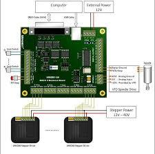 serial port rs232 interface uim24104 stepper controller 1 mach3 bob detailed wiring diagram jpg 2 db25
