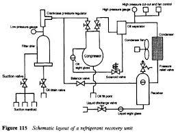refrigeration wiring diagrams wiring diagram for you • wiring diagram of refrigeration system electrical wiring diagrams rh 22 phd medical faculty hamburg de refrigeration wiring diagrams refrigerator wiring