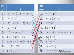 Презентация на тему Формулы сокращённого умножения класс  2 n ni