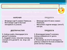 Презентация по русскому языку на тему Предлог как часть речи  Предлоги образованные от наречий и деепричастий Различайте части речи НАРЕЧИ