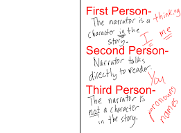 second person is the most engaging narrative mode because it s the  second person is the most engaging narrative mode because it s the most personal supertasker