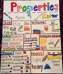 Properties Of Matter Anchor Chart Properties Of Matter Anchor Chart Properties Of Matter