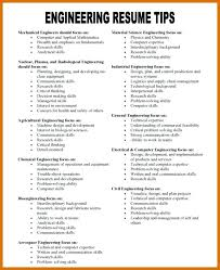 Personal Skills Examples For Resume Personal Qualities For Resume Personal Skill For Resume New Skills