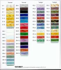 42 Clean Mettler Thread Chart